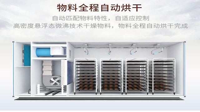 空气能烘干机究竟有没有必要买,买的人都后悔了,后悔买的太迟了【主牧安】